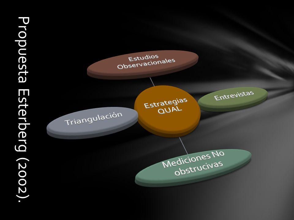 Estudios que tratan con la descripción cultural (conocimiento y entendimiento compartidos) basada en la participación del investigador en la vida diaria de un grupo definido sobre un período de tiempo prolongado.