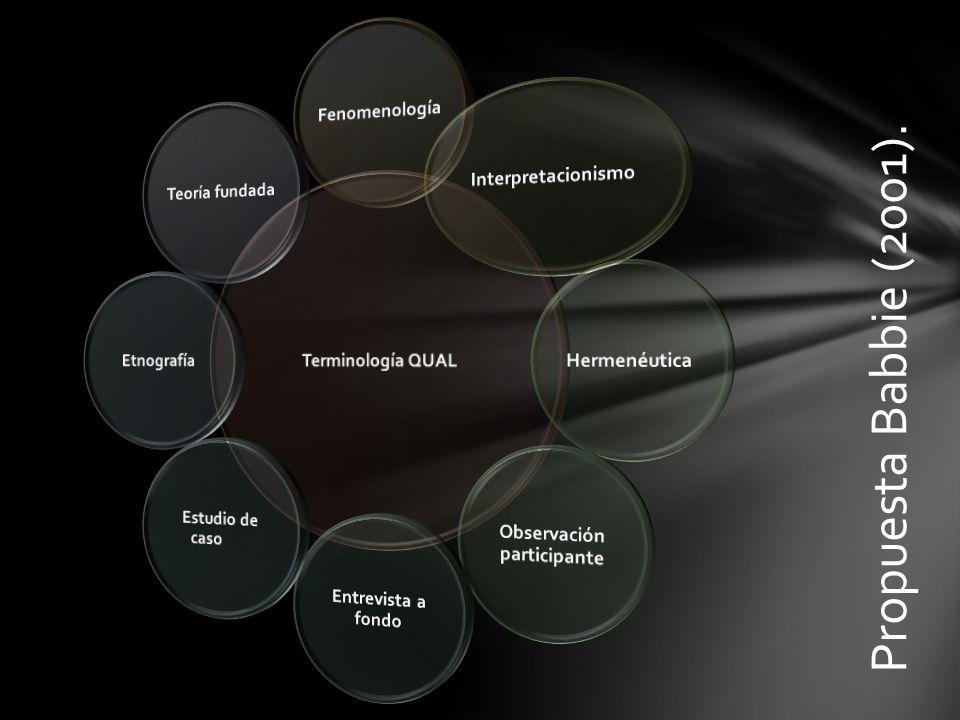 Las entrevistas son una propuesta atractiva para la investigadora o investigador que realice un proyecto.