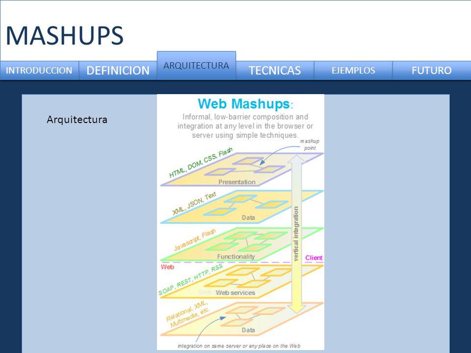 MASHUPS DEFINICION TECNICAS INTRODUCCION ARQUITECTURA EJEMPLOS FUTURO Arquitectura