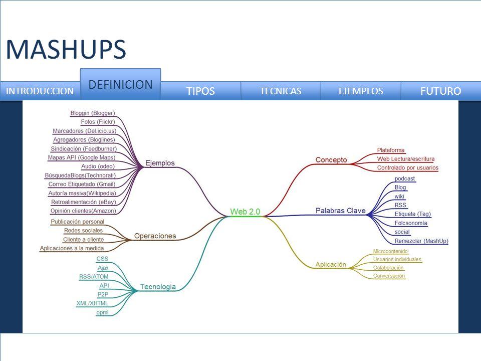 MASHUPS DEFINICION CUESTIONES INTRODUCCION TIPOS EJEMPLO FUTURO 10.
