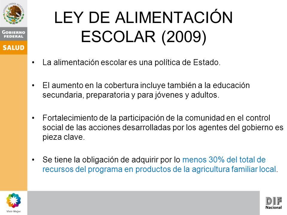 LEY DE ALIMENTACIÓN ESCOLAR (2009) La alimentación escolar es una política de Estado. El aumento en la cobertura incluye también a la educación secund