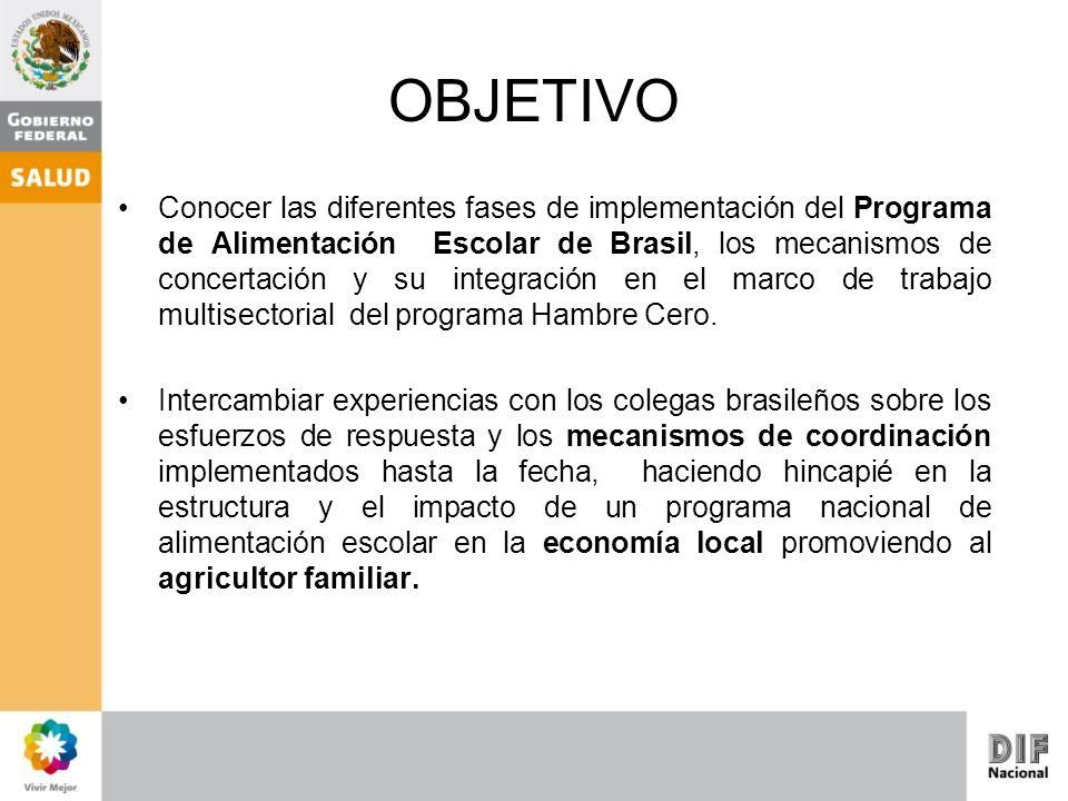 OBJETIVO Conocer las diferentes fases de implementación del Programa de Alimentación Escolar de Brasil, los mecanismos de concertación y su integració