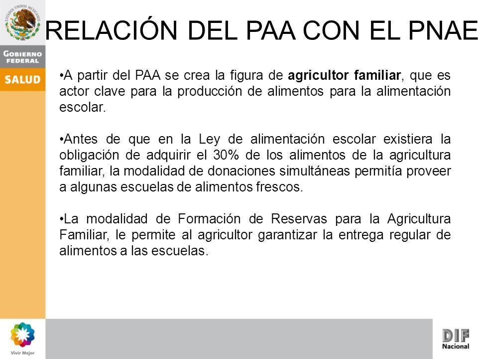 A partir del PAA se crea la figura de agricultor familiar, que es actor clave para la producción de alimentos para la alimentación escolar. Antes de q
