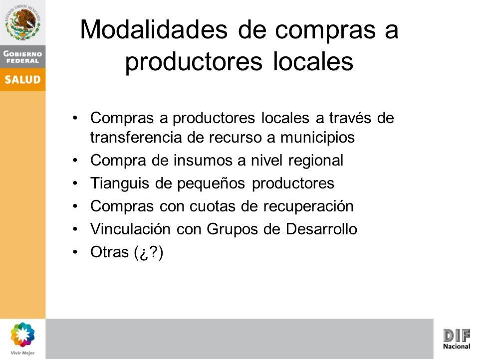 Modalidades de compras a productores locales Compras a productores locales a través de transferencia de recurso a municipios Compra de insumos a nivel
