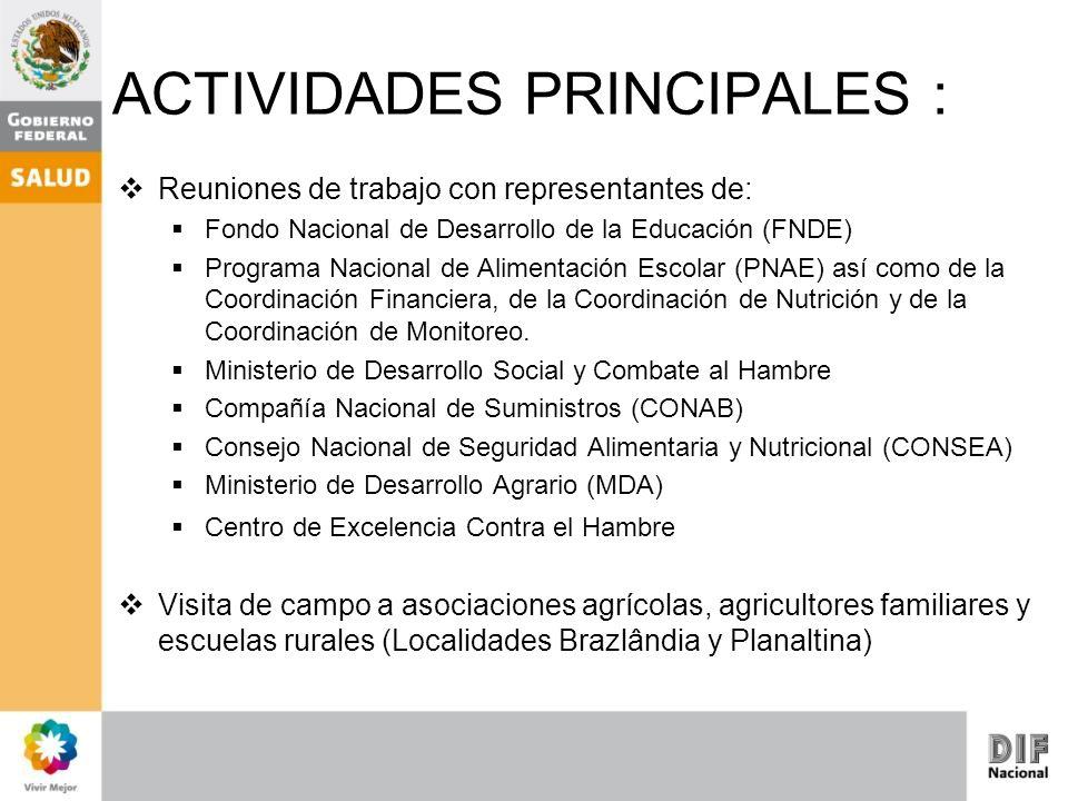 ACTIVIDADES PRINCIPALES : Reuniones de trabajo con representantes de: Fondo Nacional de Desarrollo de la Educación (FNDE) Programa Nacional de Aliment