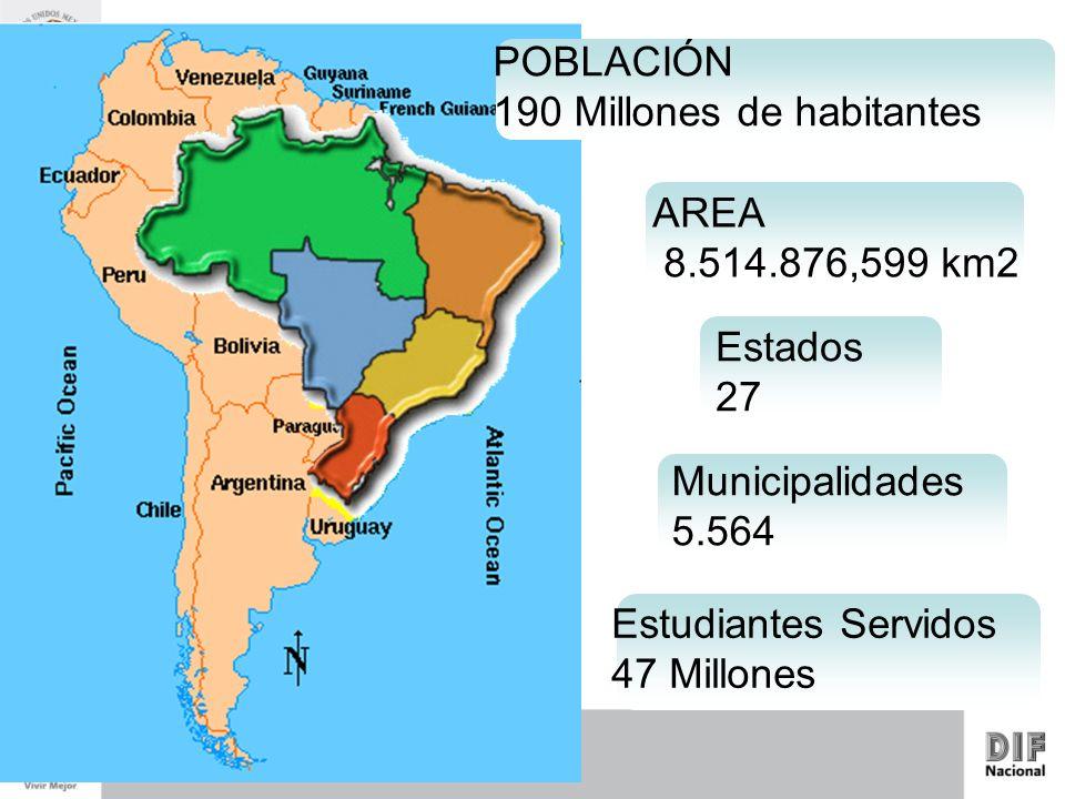 Municipalidades 5.564 Estados 27 POBLACIÓN 190 Millones de habitantes Estudiantes Servidos 47 Millones AREA 8.514.876,599 km2