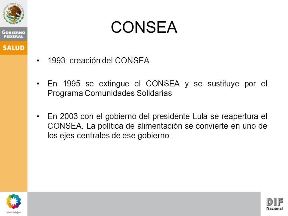 CONSEA 1993: creación del CONSEA En 1995 se extingue el CONSEA y se sustituye por el Programa Comunidades Solidarias En 2003 con el gobierno del presi