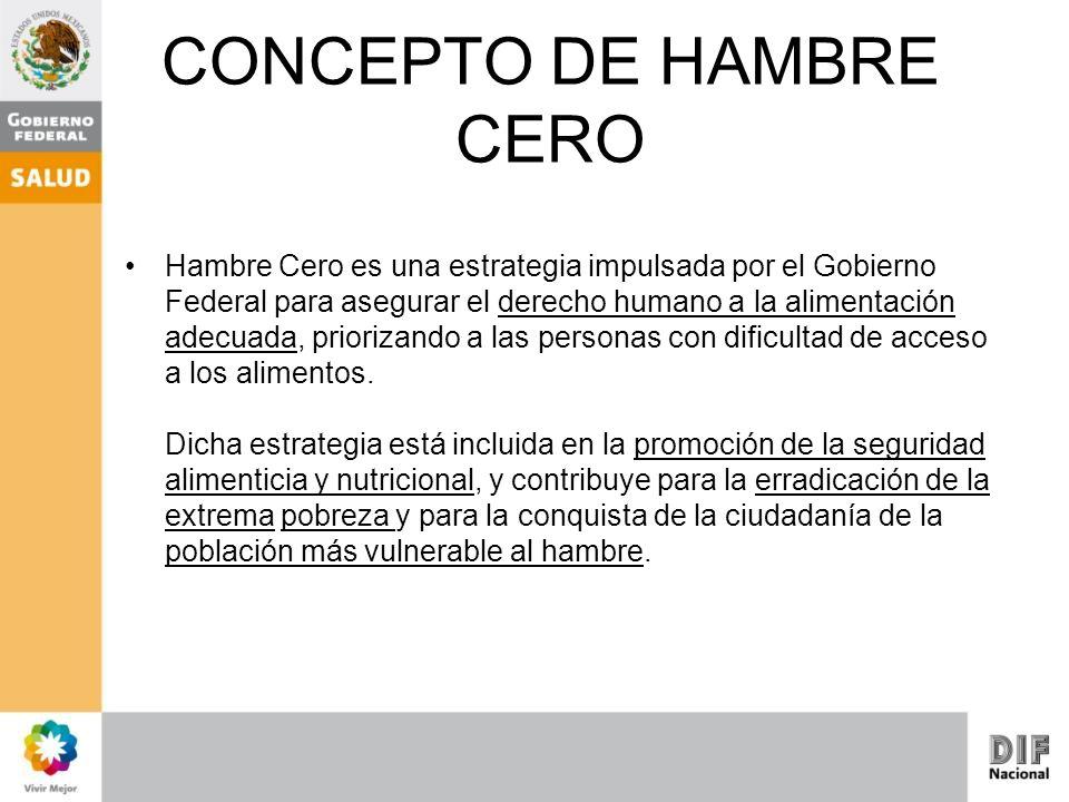 CONCEPTO DE HAMBRE CERO Hambre Cero es una estrategia impulsada por el Gobierno Federal para asegurar el derecho humano a la alimentación adecuada, pr