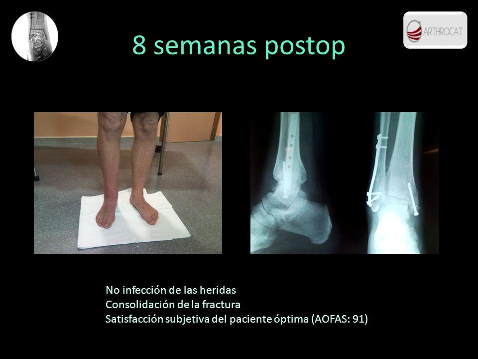 8 semanas postop No infección de las heridas Consolidación de la fractura Satisfacción subjetiva del paciente óptima (AOFAS: 91)