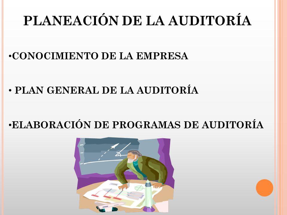 PLANEACIÓN DE LA AUDITORÍA CONOCIMIENTO DE LA EMPRESA PLAN GENERAL DE LA AUDITORÍA ELABORACIÓN DE PROGRAMAS DE AUDITORÍA