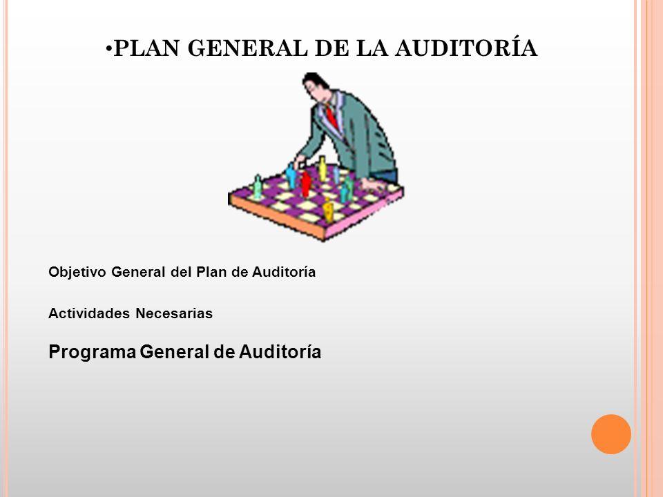 PLAN GENERAL DE LA AUDITORÍA Objetivo General del Plan de Auditoría Actividades Necesarias Programa General de Auditoría