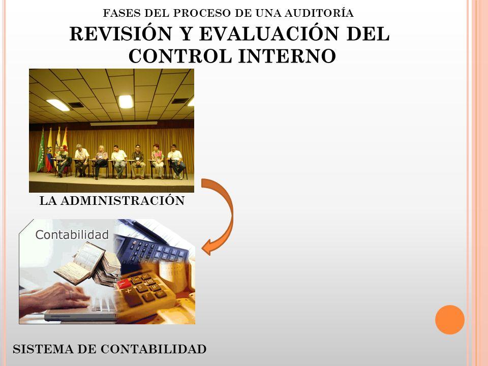 FASES DEL PROCESO DE UNA AUDITORÍA REVISIÓN Y EVALUACIÓN DEL CONTROL INTERNO LA ADMINISTRACIÓN SISTEMA DE CONTABILIDAD