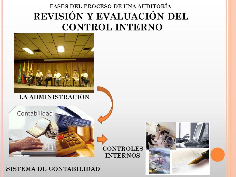 FASES DEL PROCESO DE UNA AUDITORÍA REVISIÓN Y EVALUACIÓN DEL CONTROL INTERNO LA ADMINISTRACIÓN SISTEMA DE CONTABILIDAD CONTROLES INTERNOS