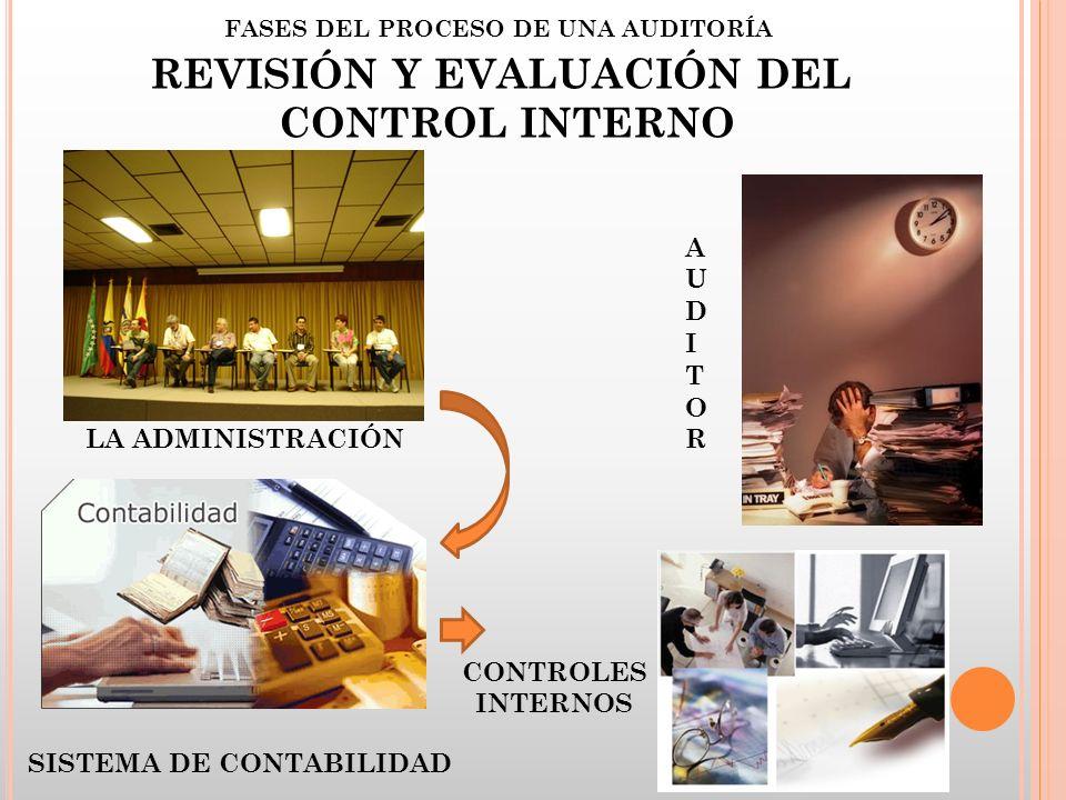 FASES DEL PROCESO DE UNA AUDITORÍA REVISIÓN Y EVALUACIÓN DEL CONTROL INTERNO LA ADMINISTRACIÓN SISTEMA DE CONTABILIDAD AUDITORAUDITOR CONTROLES INTERN