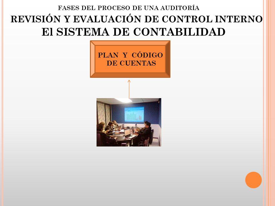 FASES DEL PROCESO DE UNA AUDITORÍA REVISIÓN Y EVALUACIÓN DE CONTROL INTERNO El SISTEMA DE CONTABILIDAD PLAN Y CÓDIGO DE CUENTAS