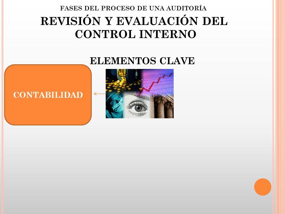 FASES DEL PROCESO DE UNA AUDITORÍA REVISIÓN Y EVALUACIÓN DEL CONTROL INTERNO CONTABILIDAD ELEMENTOS CLAVE