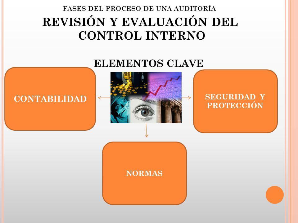 FASES DEL PROCESO DE UNA AUDITORÍA REVISIÓN Y EVALUACIÓN DEL CONTROL INTERNO CONTABILIDAD SEGURIDAD Y PROTECCIÓN NORMAS ELEMENTOS CLAVE
