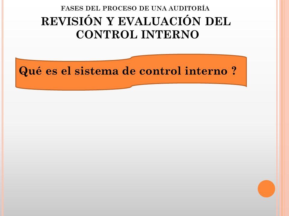 FASES DEL PROCESO DE UNA AUDITORÍA REVISIÓN Y EVALUACIÓN DEL CONTROL INTERNO Qué es el sistema de control interno ?