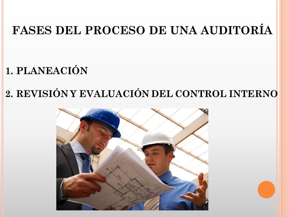 FASES DEL PROCESO DE UNA AUDITORÍA 1.PLANEACIÓN 2.REVISIÓN Y EVALUACIÓN DEL CONTROL INTERNO