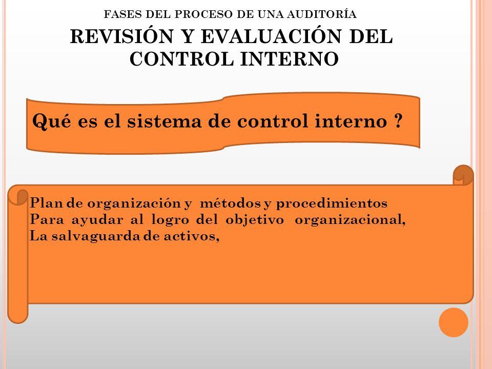 FASES DEL PROCESO DE UNA AUDITORÍA REVISIÓN Y EVALUACIÓN DEL CONTROL INTERNO Qué es el sistema de control interno ? Plan de organización y métodos y p