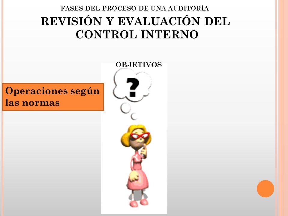 FASES DEL PROCESO DE UNA AUDITORÍA REVISIÓN Y EVALUACIÓN DEL CONTROL INTERNO OBJETIVOS Operaciones según las normas