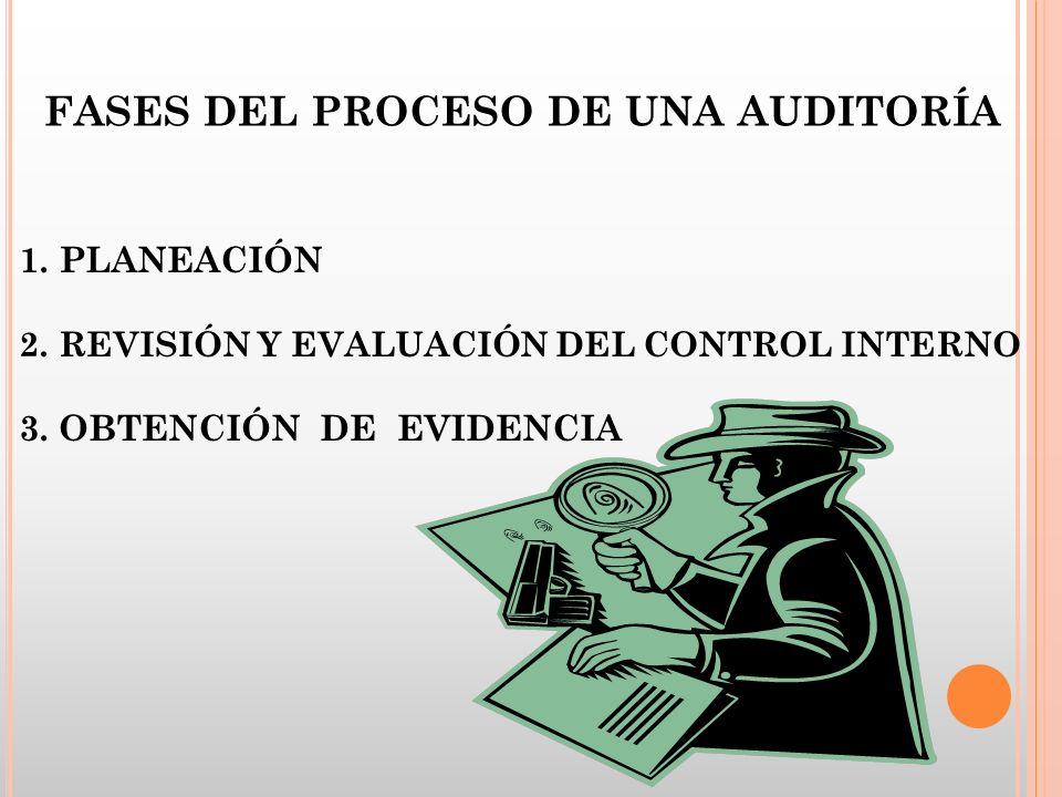 FASES DEL PROCESO DE UNA AUDITORÍA 1.PLANEACIÓN 2.REVISIÓN Y EVALUACIÓN DEL CONTROL INTERNO 3.OBTENCIÓN DE EVIDENCIA