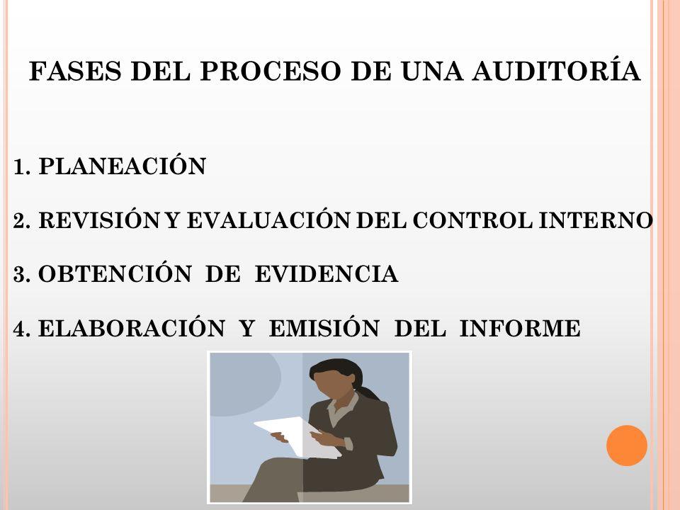 FASES DEL PROCESO DE UNA AUDITORÍA 1.PLANEACIÓN 2.REVISIÓN Y EVALUACIÓN DEL CONTROL INTERNO 3.OBTENCIÓN DE EVIDENCIA 4.ELABORACIÓN Y EMISIÓN DEL INFOR