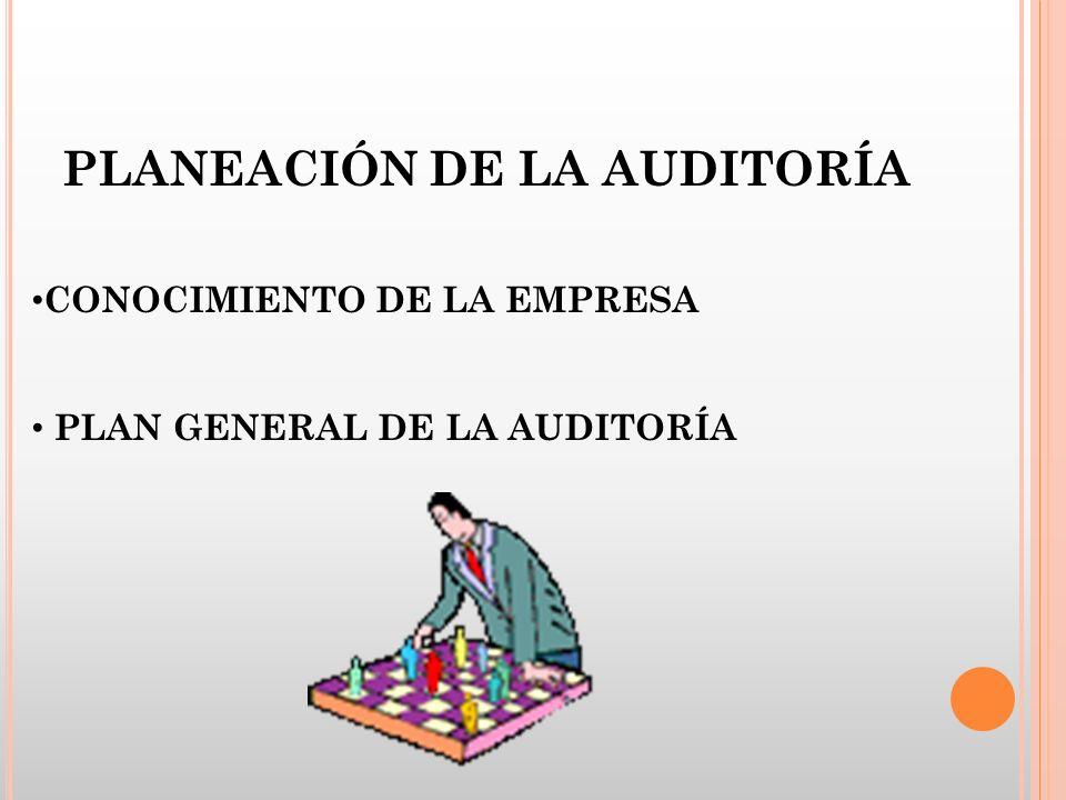 PLANEACIÓN DE LA AUDITORÍA CONOCIMIENTO DE LA EMPRESA PLAN GENERAL DE LA AUDITORÍA