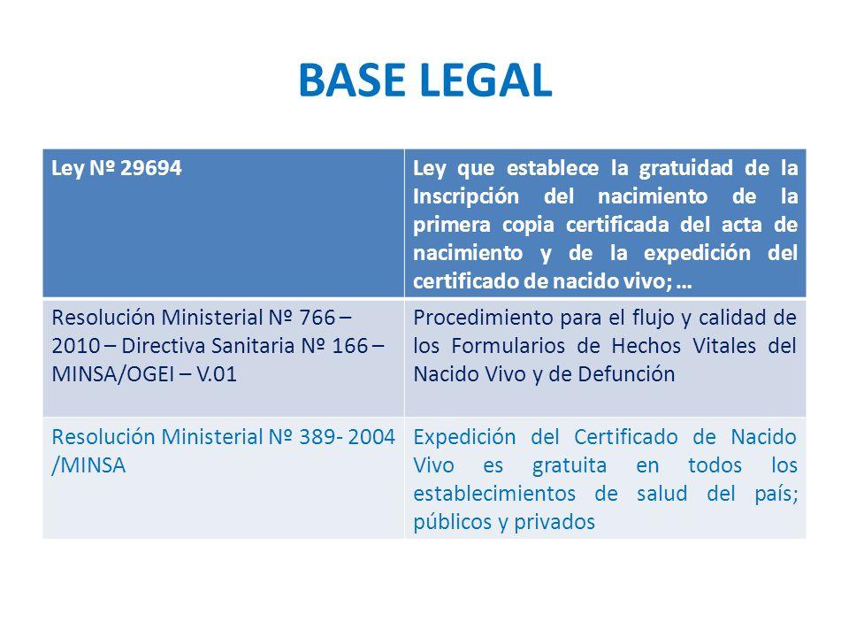 BASE LEGAL Ley Nº 29694Ley que establece la gratuidad de la Inscripción del nacimiento de la primera copia certificada del acta de nacimiento y de la