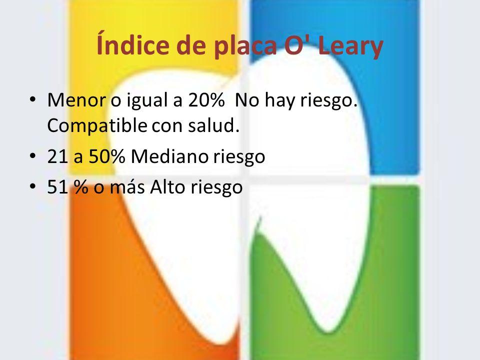 Índice de placa O' Leary Menor o igual a 20% No hay riesgo. Compatible con salud. 21 a 50% Mediano riesgo 51 % o más Alto riesgo
