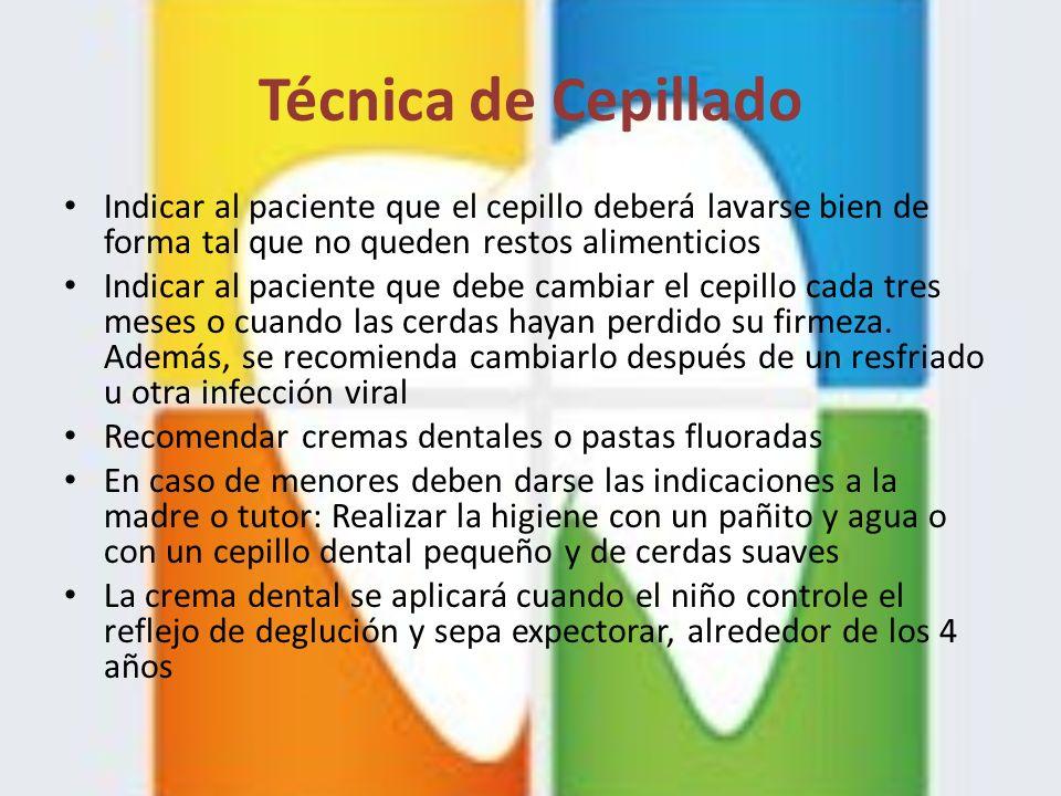 Técnica de Cepillado Indicar al paciente que el cepillo deberá lavarse bien de forma tal que no queden restos alimenticios Indicar al paciente que deb