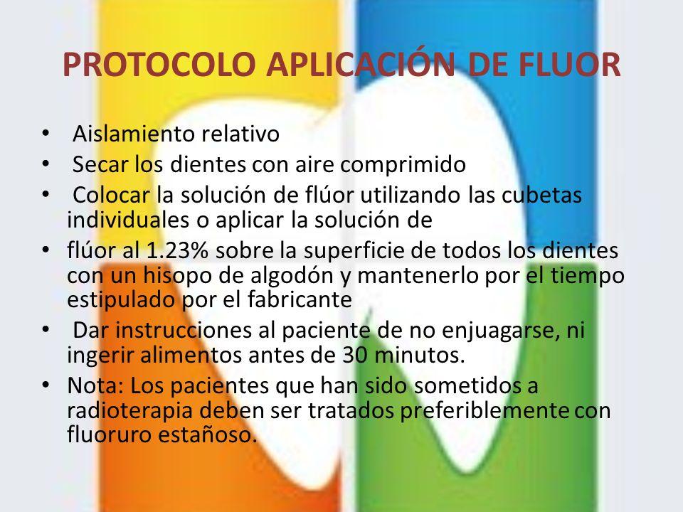 PROTOCOLO APLICACIÓN DE FLUOR Aislamiento relativo Secar los dientes con aire comprimido Colocar la solución de flúor utilizando las cubetas individua