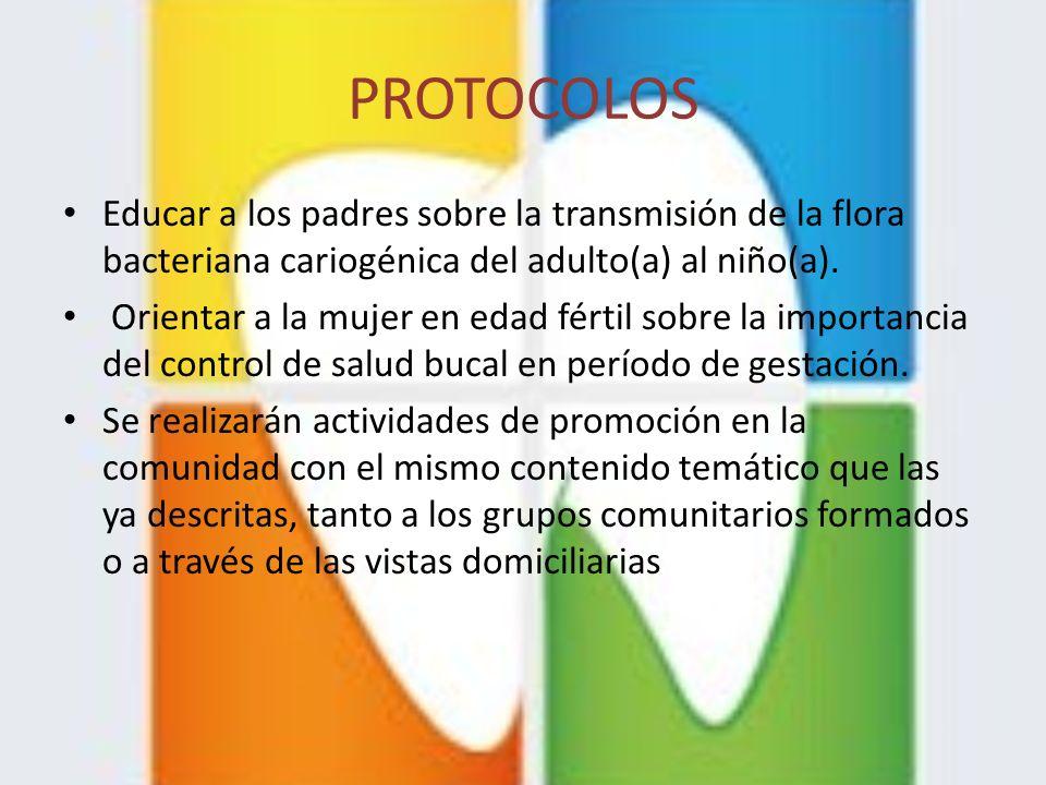 PROTOCOLOS Educar a los padres sobre la transmisión de la flora bacteriana cariogénica del adulto(a) al niño(a). Orientar a la mujer en edad fértil so