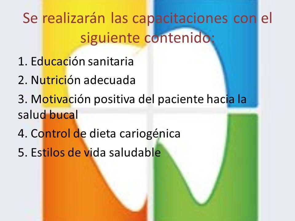 Se realizarán las capacitaciones con el siguiente contenido: 1. Educación sanitaria 2. Nutrición adecuada 3. Motivación positiva del paciente hacia la