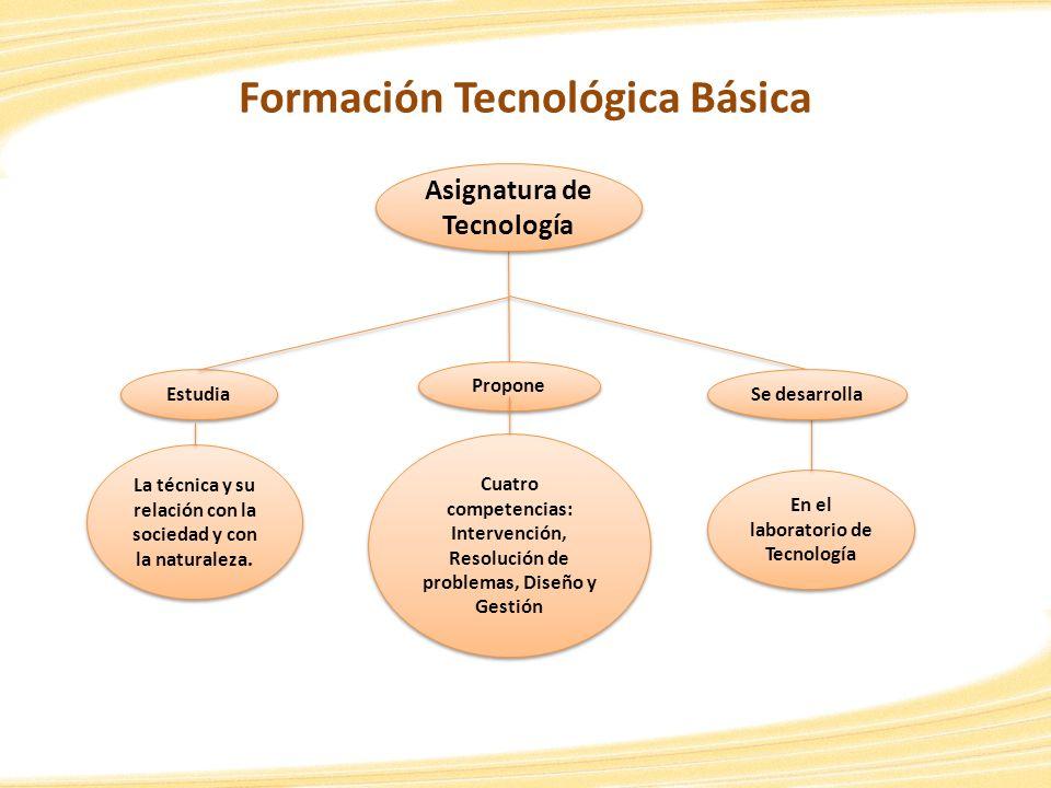 Asignatura de Tecnología Estudia Propone En el laboratorio de Tecnología Cuatro competencias: Intervención, Resolución de problemas, Diseño y Gestión