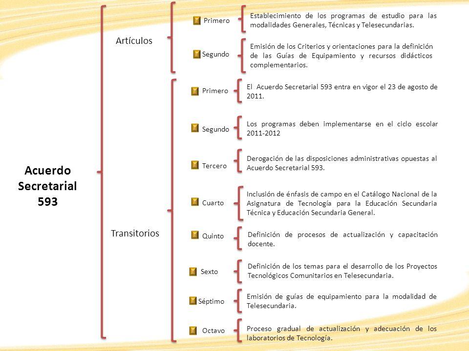 Acuerdo Secretarial 593 Artículos Transitorios El Acuerdo Secretarial 593 entra en vigor el 23 de agosto de 2011. Primero Segundo Establecimiento de l