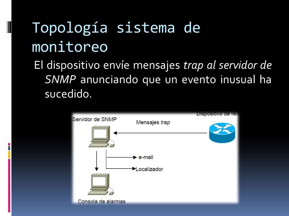Topología sistema de monitoreo El dispositivo envíe mensajes trap al servidor de SNMP anunciando que un evento inusual ha sucedido.