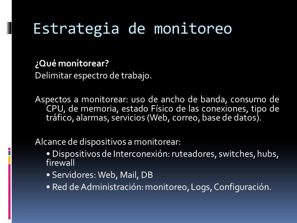 Estrategia de monitoreo (2) Métricas Permite establecer patrones de comportamiento para los dispositivos a monitorear.