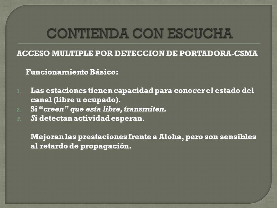 ACCESO MULTIPLE POR DETECCION DE PORTADORA-CSMA Funcionamiento Básico: 1. Las estaciones tienen capacidad para conocer el estado del canal (libre u oc