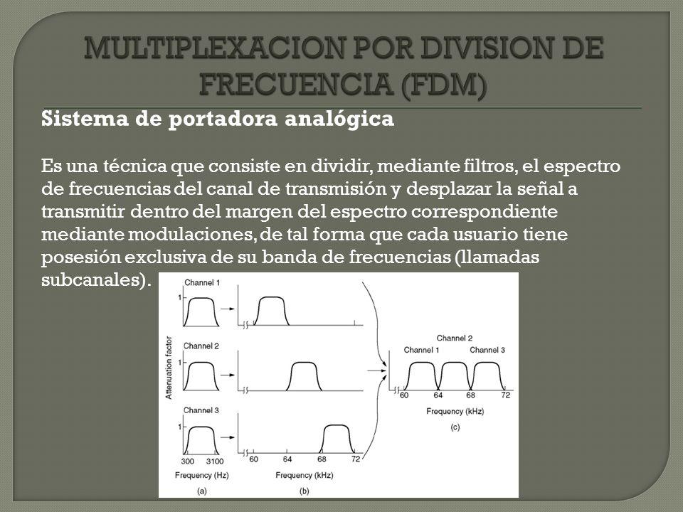 Sistema de portadora analógica Es una técnica que consiste en dividir, mediante filtros, el espectro de frecuencias del canal de transmisión y desplaz