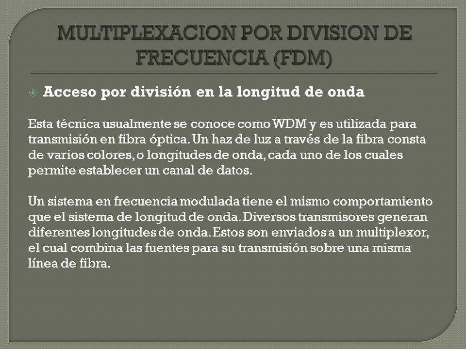 Acceso por división en la longitud de onda Esta técnica usualmente se conoce como WDM y es utilizada para transmisión en fibra óptica. Un haz de luz a
