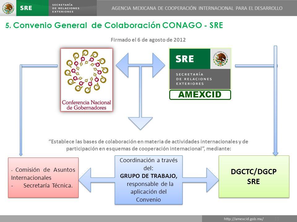 AGENCIA MEXICANA DE COOPERACIÓN INTERNACIONAL PARA EL DESARROLLO DIRECCIÓN GENERAL DE COOPERACIÓN TÉCNICA Y CIENTÍFICA http://amexcid.gob.mx/ AGENCIA MEXICANA DE COOPERACIÓN INTERNACIONAL PARA EL DESARROLLO 11 5.