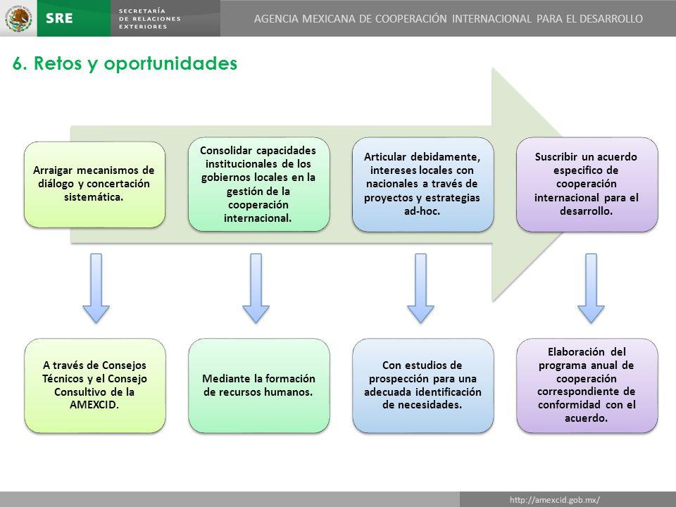 AGENCIA MEXICANA DE COOPERACIÓN INTERNACIONAL PARA EL DESARROLLO DIRECCIÓN GENERAL DE COOPERACIÓN TÉCNICA Y CIENTÍFICA http://amexcid.gob.mx/ AGENCIA MEXICANA DE COOPERACIÓN INTERNACIONAL PARA EL DESARROLLO 6.