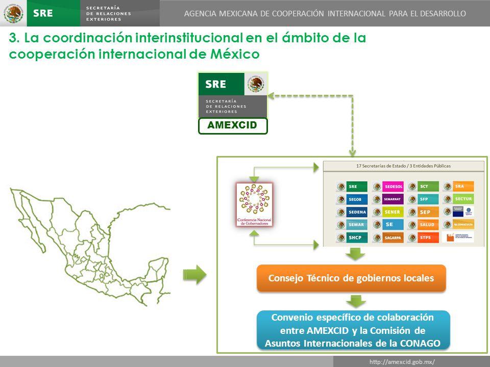 AGENCIA MEXICANA DE COOPERACIÓN INTERNACIONAL PARA EL DESARROLLO DIRECCIÓN GENERAL DE COOPERACIÓN TÉCNICA Y CIENTÍFICA http://amexcid.gob.mx/ AGENCIA MEXICANA DE COOPERACIÓN INTERNACIONAL PARA EL DESARROLLO 3.