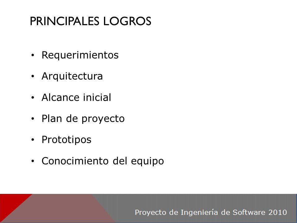 ARQUITECTURA MODELO DE DESPLIEGUE Proyecto de Ingeniería de Software Escenario propuesto