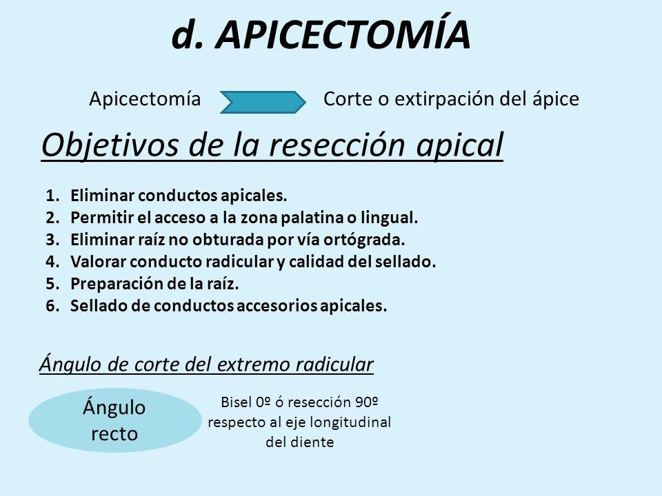 d. APICECTOMÍA Apicectomía Corte o extirpación del ápice Objetivos de la resección apical 1.Eliminar conductos apicales. 2.Permitir el acceso a la zon