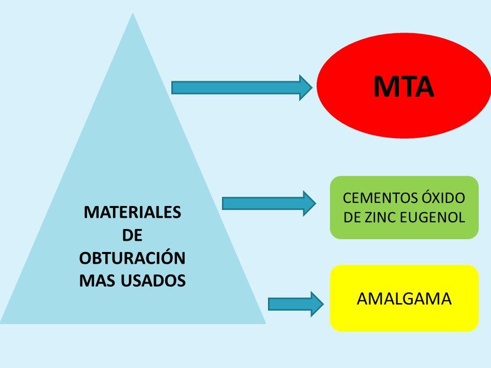 MATERIALES DE OBTURACIÓN MAS USADOS MTA CEMENTOS ÓXIDO DE ZINC EUGENOL AMALGAMA
