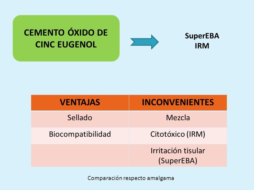 CEMENTO ÓXIDO DE CINC EUGENOL SuperEBA IRM VENTAJASINCONVENIENTES SelladoMezcla BiocompatibilidadCitotóxico (IRM) Irritación tisular (SuperEBA) Compar