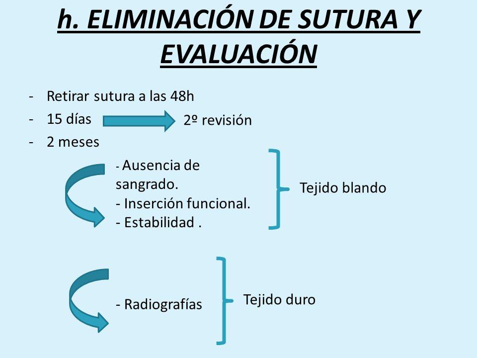 h. ELIMINACIÓN DE SUTURA Y EVALUACIÓN -Retirar sutura a las 48h -15 días -2 meses 2º revisión - Ausencia de sangrado. - Inserción funcional. - Estabil