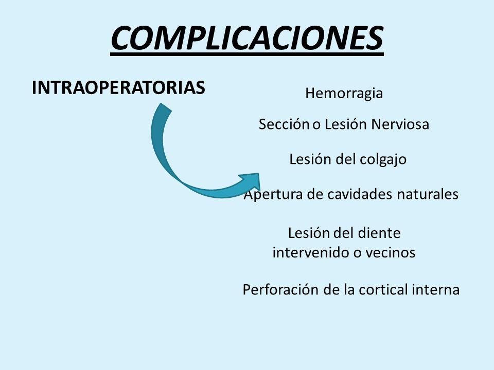 COMPLICACIONES INTRAOPERATORIAS Hemorragia Sección o Lesión Nerviosa Lesión del colgajo Apertura de cavidades naturales Lesión del diente intervenido